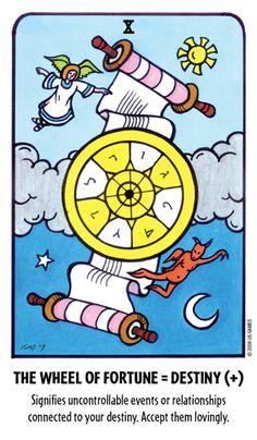 The Wheel of Fortune - Tell-Me Tarot