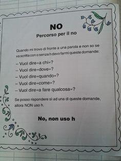 LA MAESTRA MARIA TI SALUTA: Il verbo AVERE Montessori, Back To School, Teaching, Education, Alphabet, Entering School, Onderwijs, Learning