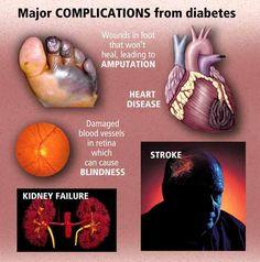 Complications Associated With A Diabetic Leg   Diabetes ...
