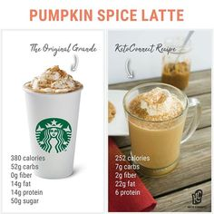 Starbucks Grande vs KetoConnect Grande No matter the season this Pumpkin Spice Latte Recipe is the perfect low carb sugar free drink to start your morning off right! Pumpkin Spice Latte Calories, Starbucks Pumpkin Spice Latte, Pumpkin Spiced Latte Recipe, Starbucks Coffee, Low Carb Starbucks, Starbucks Recipes, Coffee Recipes, Sugar Free Drinks, Low Carb Drinks