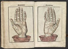 """'Treasure Chest or Shrine of True Riches for Salvation and Eternal Blessedness"" was written by the Franciscan preacher Stephan Fridolin (1430-98).  It's a good illustration of using the hands as a memory aide for oneself, which was later developed into communication to others."
