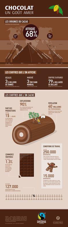 infographie-cacao-920-Eclairage-Public