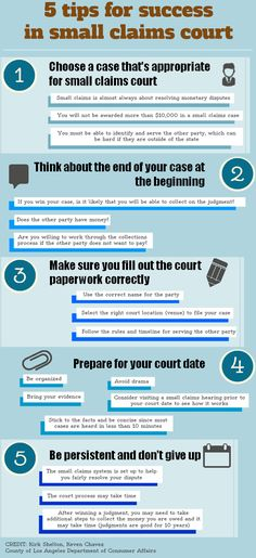 5 tips to succeed in small claims court