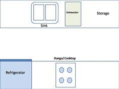 Indian Restaurant Kitchen Design Layout - http://sapuru.com/indian-restaurant-kitchen-design-layout-2/