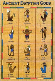 Ancient Egyptian Gods chart. I NEED this badly.