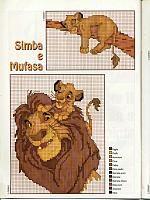 Simba and Mufasa of the Lion King (Walt Disney)