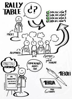 Estructura de aprendizaje cooperativo - Rally Table Cooperative Learning Strategies, Visual Thinking, Visual Learning, Sketch Notes, Classroom Design, Text Quotes, Study Motivation, My Teacher, Classroom Management