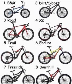 Sometimes people taking part in specific disciplines of cycling will purchase a specialized mtb, developed for the discipline. While cross-country, freerider and enduro are the most common discipli… Mountain Biking, Mountain Bike Frames, Mountain Bike Shoes, Mtb Downhill, Mtb Bike, Bmx Bikes, Cycling Bikes, Dh Velo, Bmx Bike Frames