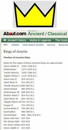 Kings of Assyria - More info: http://en.wikipedia.org/wiki/List_of_Assyrian_kings;  http://www.bible-history.com/black-obelisk/assyria-kings.html.