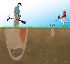 Difference between Metal Detectors and Gold Detectors  You can also know other metal detecting knowledge on Kingdetector.com