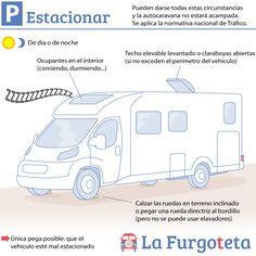 Legislación nacional sobre autocaravanas: qué es estacionar