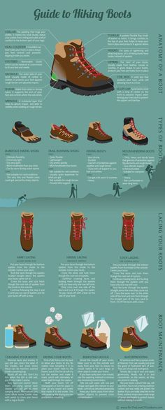 An infographic guide to help you pick the perfect hiking boots just right for you.