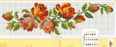 rose chart