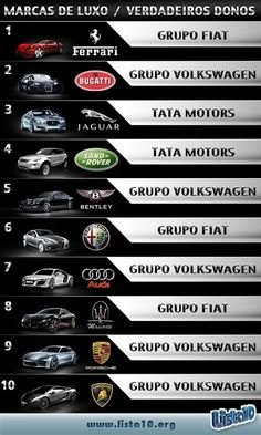 Cars Discover Cars Lamborghini Logo Ideas For 2019 Maserati Bugatti Ferrari Car Brands Logos Car Logos Tata Motors Aston Martin Car Symbols Audi Maserati, Bugatti, Car Brands Logos, Car Logos, Audi, Porsche, Aston Martin, Martin Car, Car Symbols