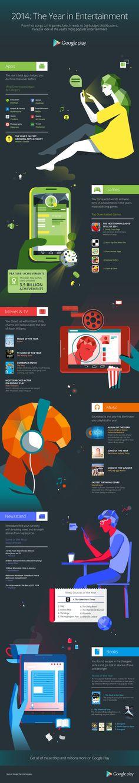 Libros, Música, películas, TV, Noticias y apps más populares en Google Play del 2014 | GeeksRoom