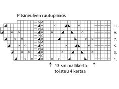 pitsihuivi_ruutupiirrosb.jpg (400×300)