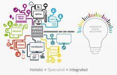 strategy vision - Google-haku Innovation, Google