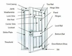 Door Parts | Details | Pinterest | Doors, Apartment door ...