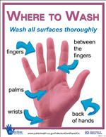 Loads of washing hands and stop the germ posters for free.