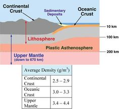 Diagram of waterfall formation earth science bis hennessey a diagram of the upper layers of the earth ccuart Images