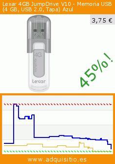 Lexar 4GB JumpDrive V10 - Memoria USB (4 GB, USB 2.0, Tapa) Azul (Accesorio). Baja 45%! Precio actual 3,75 €, el precio anterior fue de 6,76 €. http://www.adquisitio.es/lexar/4gb-jumpdrive-v10-memoria