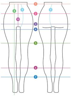 10 Key Measurements to Take for Fitting Pants