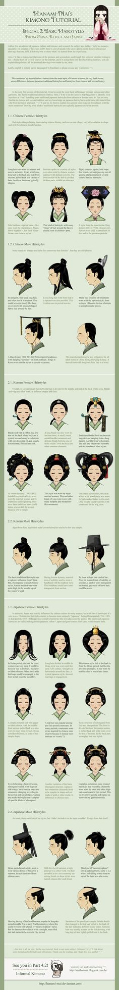 Kimono Tutorial - Hairstyles Special by Hanami-Mai.- Differences between Chinese, Korean, and Japanese hairstyle
