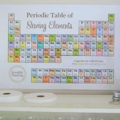 Sewing Periodic Table Printable