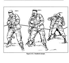 3-4 Counters to Chokes « US Army Combatives