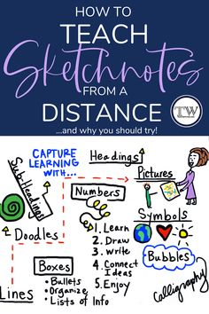 Note Taking Strategies, Teaching Strategies, Teaching Tips, English Classroom, English Teachers, Middle School English, Sketch Notes, English Lessons, Ap English