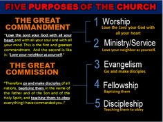 purpose driven youth ministry powerpoint - Google Search