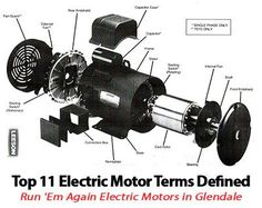 Top 11 Electric Motor Terms Defined by Run 'Em Again Electric Motors in Glendale Arizona! #motorrepair #electricmotors