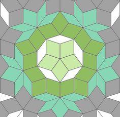 Penrose Tiling Quilt Patterns
