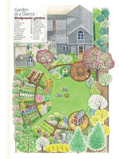 Biodynamic Garden -This is an excellent plan!!! - Today's Gardens #kitchengarden
