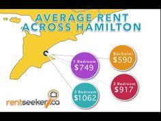 Check out the Average Rents for #Apartments in #Hamilton #Ontario here -> www.RentSeeker.ca -> from @RentSeeker