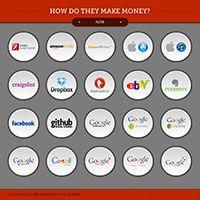 Как монетизируются известные компании