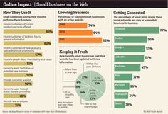 Should Small Businesses Get New Top-Level Domains? - WSJ.com