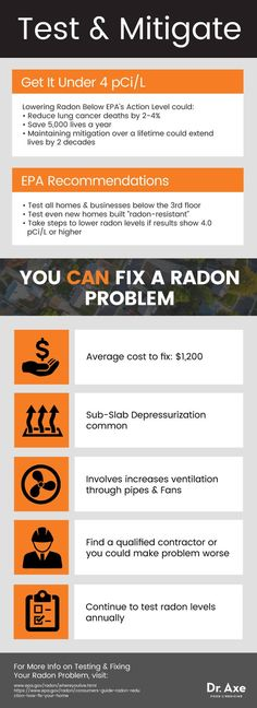 Radon symptoms - Dr. Axe http://www.draxe.com #health #holistic #natural