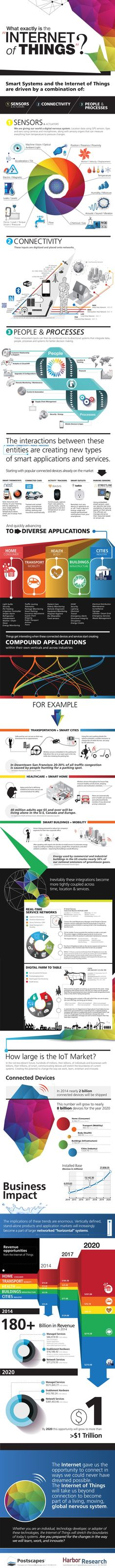The only infographic you need and it's smartly designed and beautiful while informative. #iot