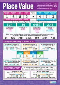 Place Value Poster E Learning, Decimal, Gcse Maths Revision, Math Charts, Math Poster, Math Formulas, Math Help, Basic Math, Homeschool Math