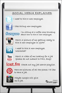funny way of explaining the social media platforms in recruitment