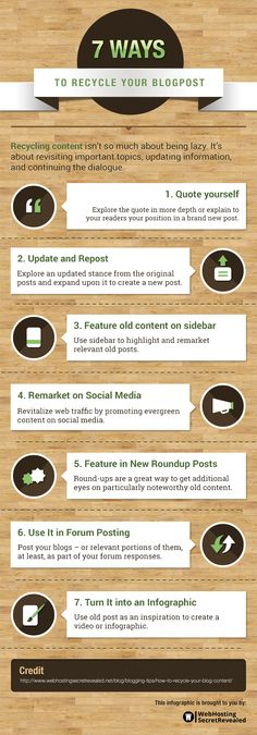 "BLOGGING - ""7 Easy Ways to Recycle Your Blog Posts #infographic""."