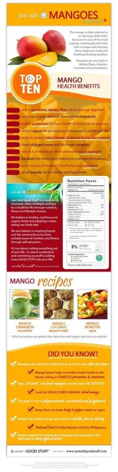 Health benefits of Mangoes by sheryl