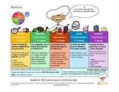 Planificador de Comidas Diarias de 1800 Calorías Para Niños de 4-8 Años de Edad