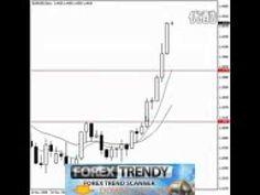Forex trading strategy forum wheel