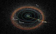 Across The Universe: NASA Approves New Horizons Extended KBO Mission, K...