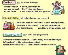 Forum | ________ English Grammar | Fluent LandJUST – ALREADY – YET | Fluent Land