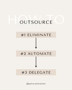 ☀ Outsourcing is perfect for freeing up time and energy for things you actually enjoy doing. Time Management Tips, Success Mindset, Online Entrepreneur, Business Advice, Growing Your Business, Petra, Personal Development, Productivity, Helpful Hints