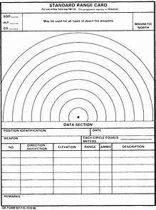 graphic regarding Printable Range Card titled Pin upon Rifle
