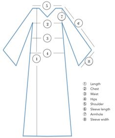 abaya custom measurement picture guide